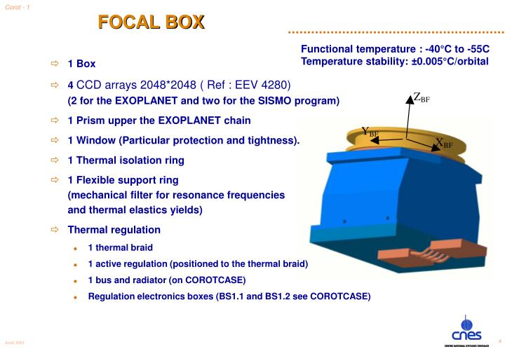 FOCAL BOX