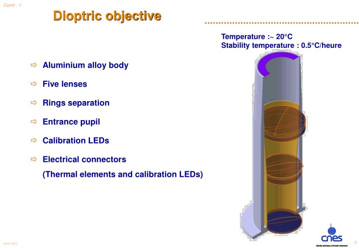 Dioptric objective