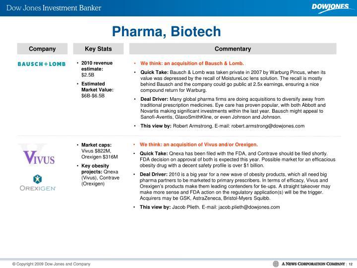 Pharma, Biotech
