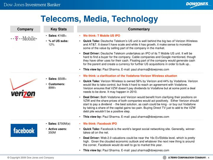 Telecoms, Media, Technology