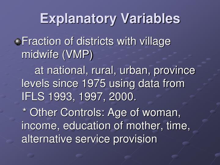 Explanatory Variables
