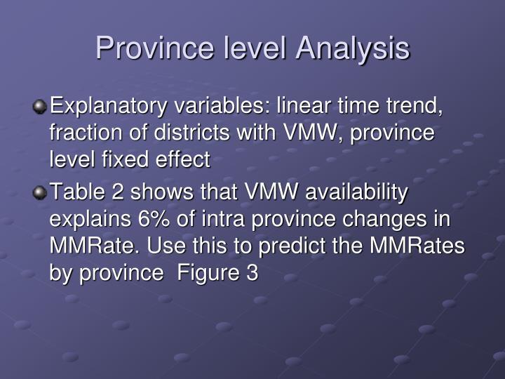 Province level Analysis