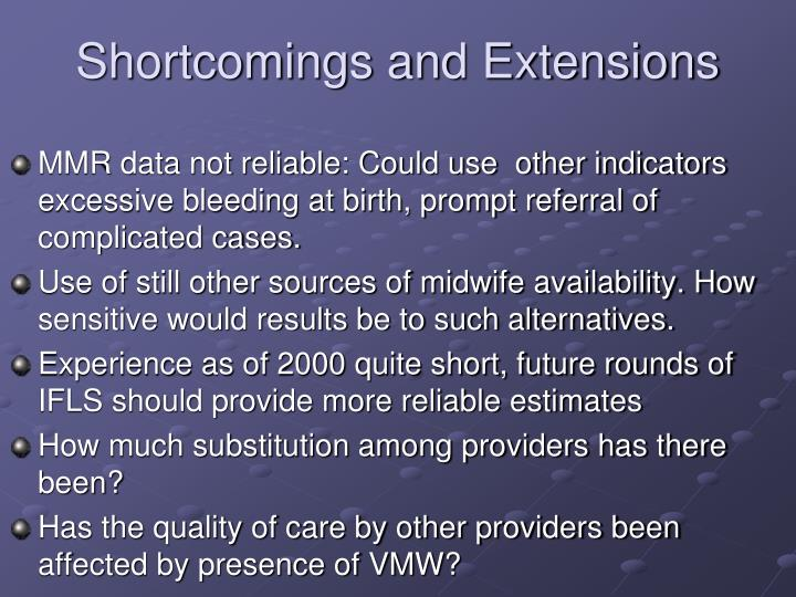Shortcomings and Extensions