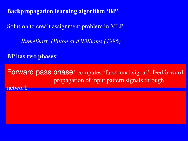 Backpropagation learning algorithm 'BP'