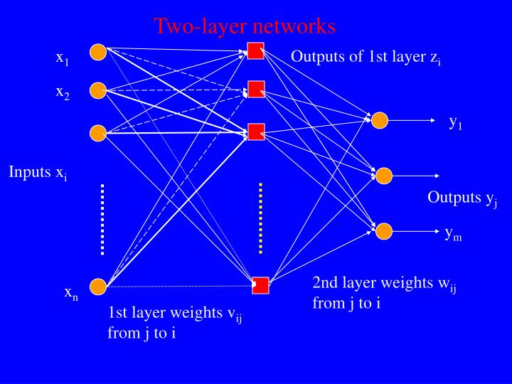 Two-layer networks