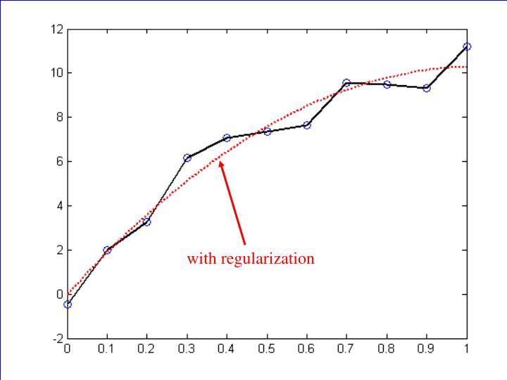 without regularization
