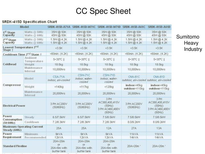 CC Spec Sheet