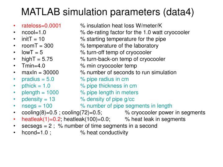 MATLAB simulation parameters (data4)