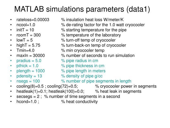 MATLAB simulations parameters (data1)