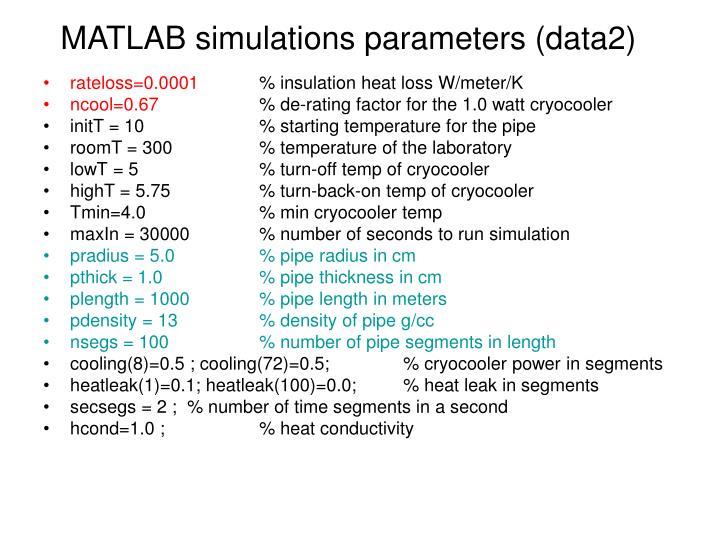 MATLAB simulations parameters (data2)