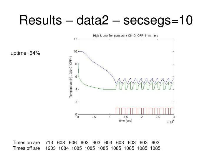 Results – data2 – secsegs=10