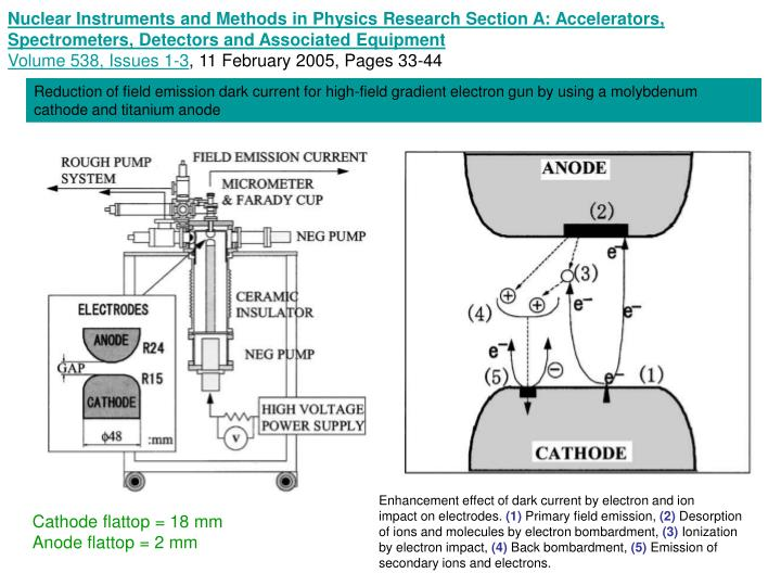 Nuclear Instruments and Methods in Physics Research Section A: Accelerators, Spectrometers, Detectors and Associated Equipment
