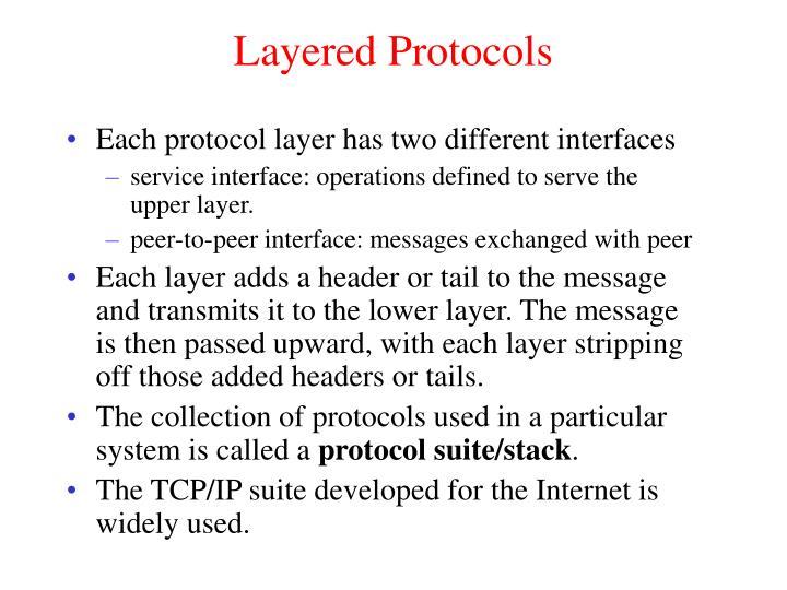 Layered Protocols