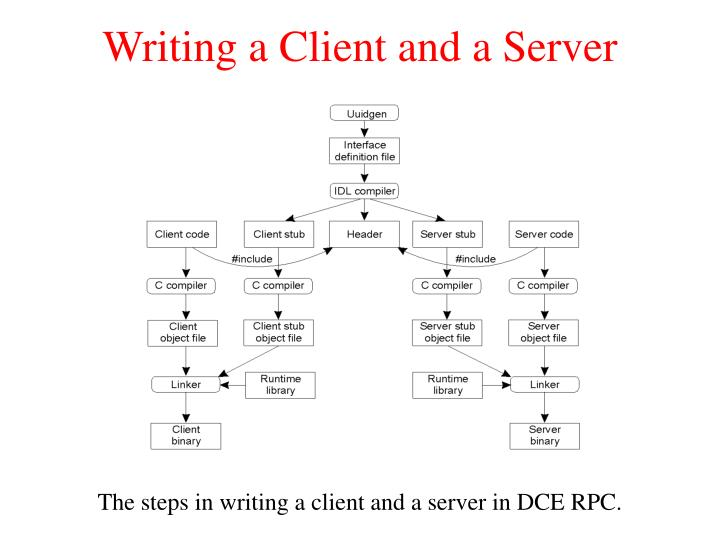 Writing a Client and a Server