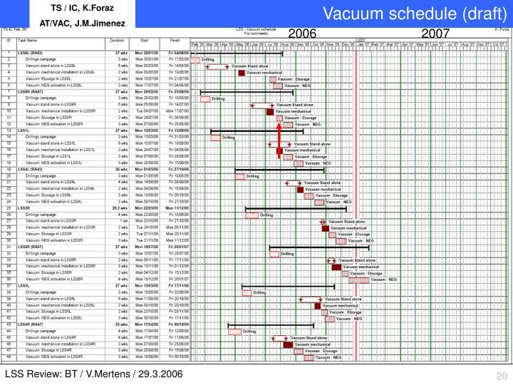 Vacuum schedule (draft)