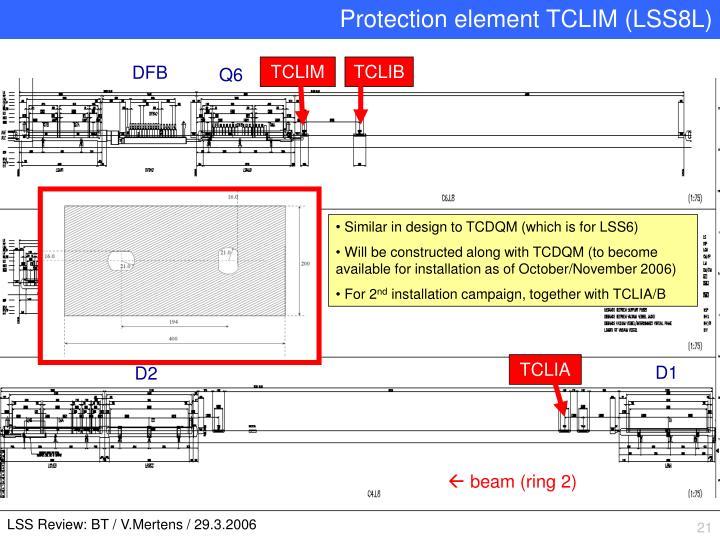 Protection element TCLIM (LSS8L)