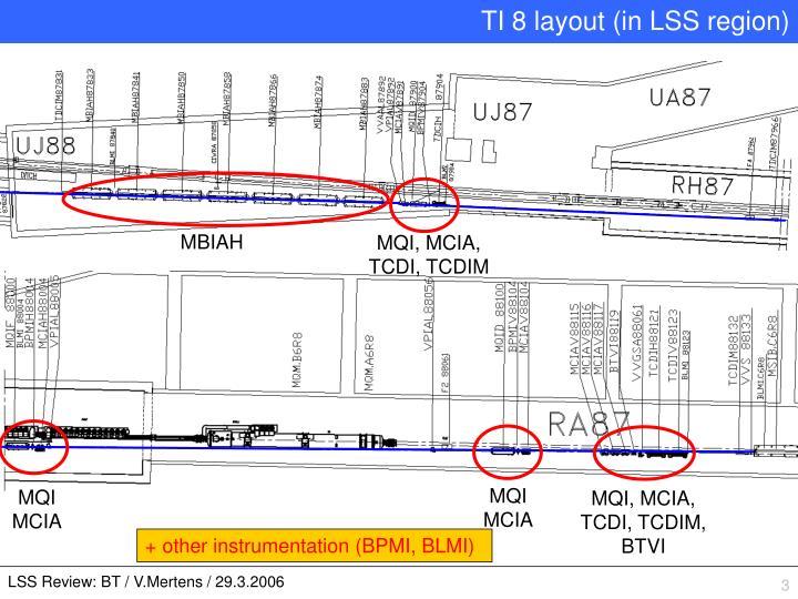 TI 8 layout (in LSS region)