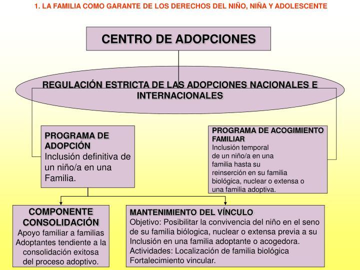 1. LA FAMILIA COMO GARANTE DE LOS DERECHOS DEL NIÑO, NIÑA Y ADOLESCENTE