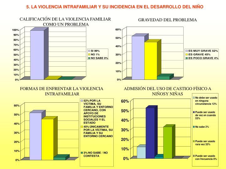5. LA VIOLENCIA INTRAFAMILIAR Y SU INCIDENCIA EN EL DESARROLLO DEL NIÑO