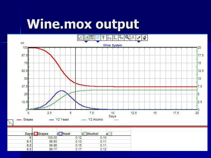 Wine.mox output