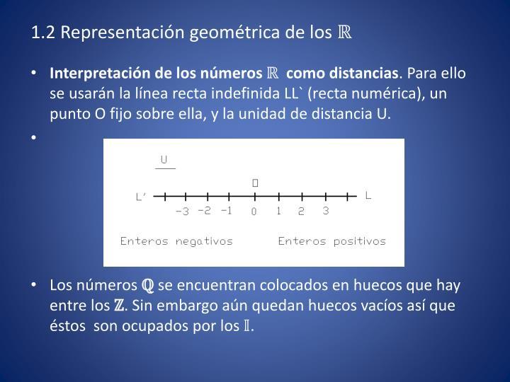 1.2 Representación geométrica de los