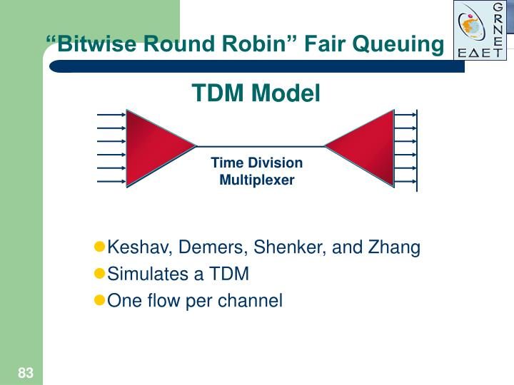 """Bitwise Round Robin"" Fair Queuing"