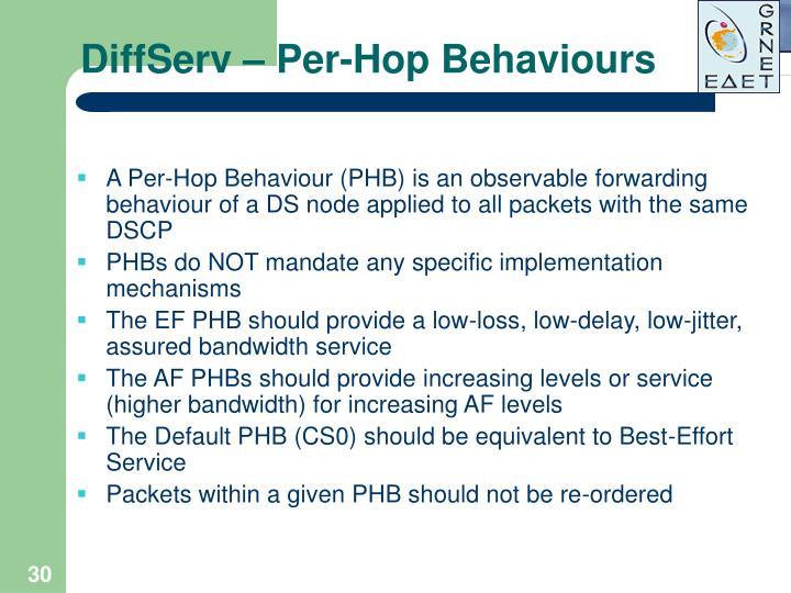 DiffServ – Per-Hop Behaviours