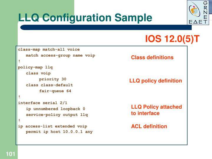LLQ Configuration Sample