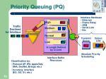 priority queuing pq