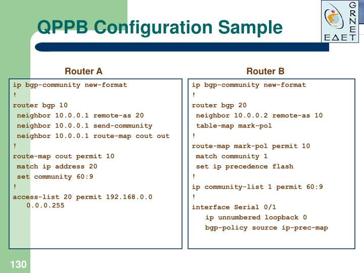 QPPB Configuration Sample