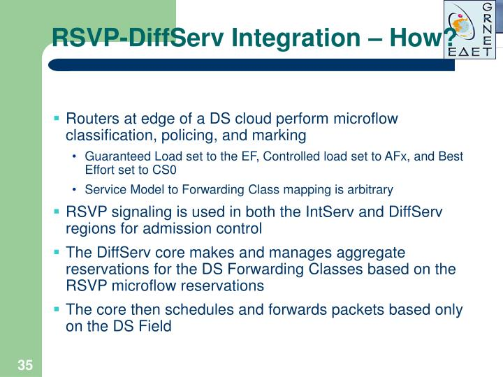 RSVP-DiffServ Integration – How?
