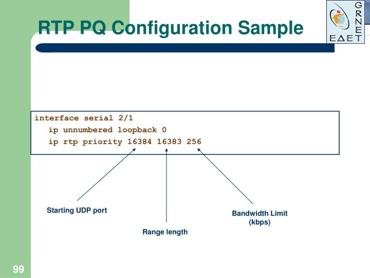 RTP PQ Configuration Sample