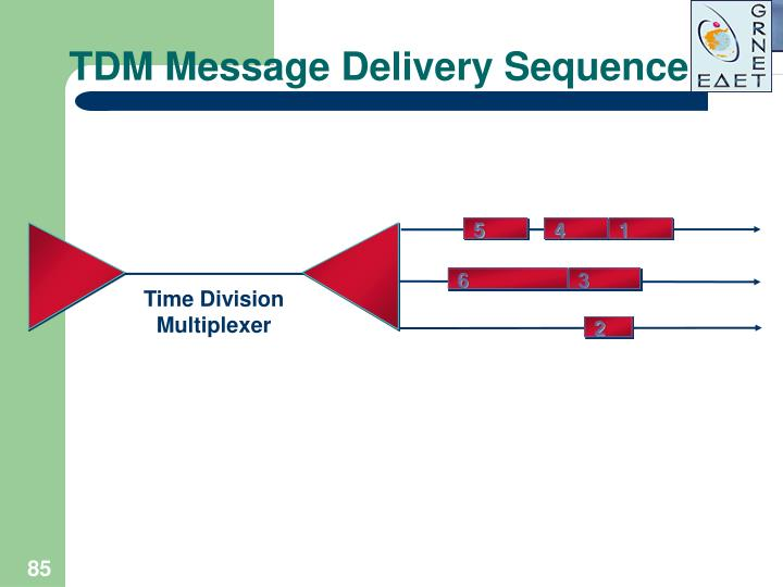 TDM Message Delivery Sequence