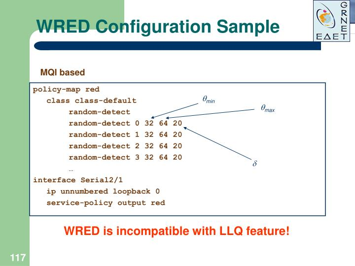 WRED Configuration Sample