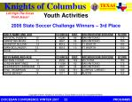 youth activities3