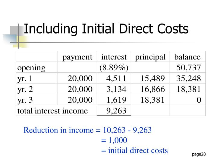 Including Initial Direct Costs