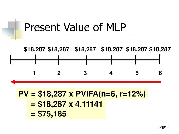 $18,287