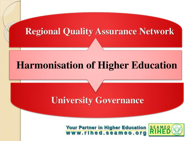 Regional Quality Assurance Network