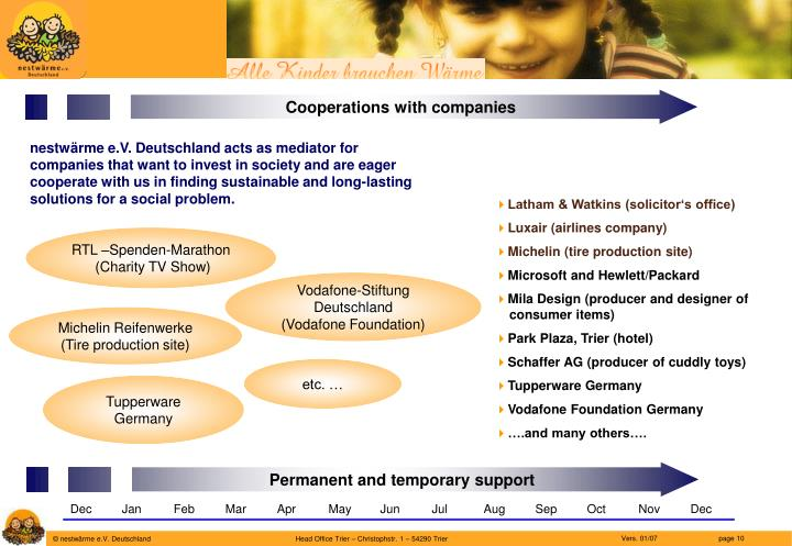 Cooperations