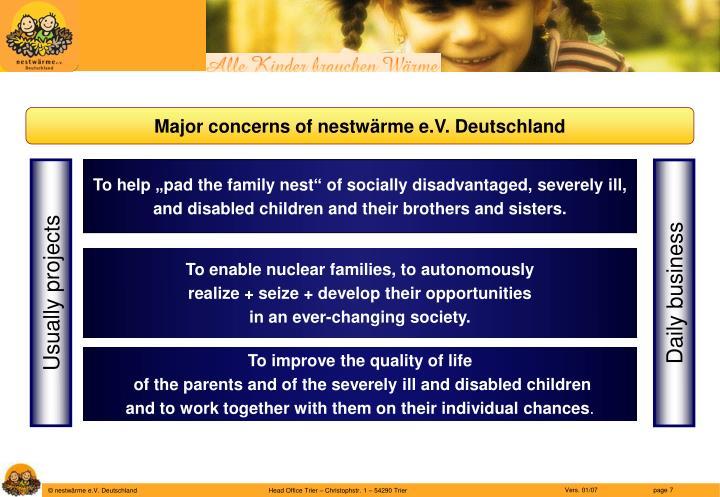 Major concerns of nestwärme e.V. Deutschland