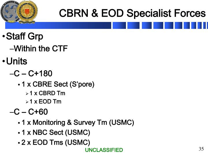 CBRN & EOD Specialist Forces