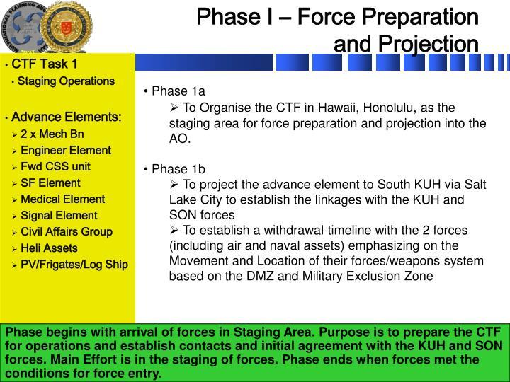 Phase I – Force Preparation