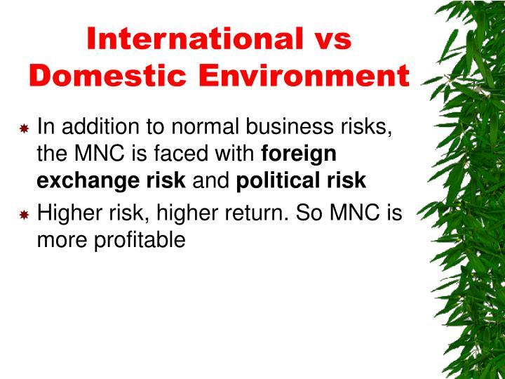 International vs Domestic Environment