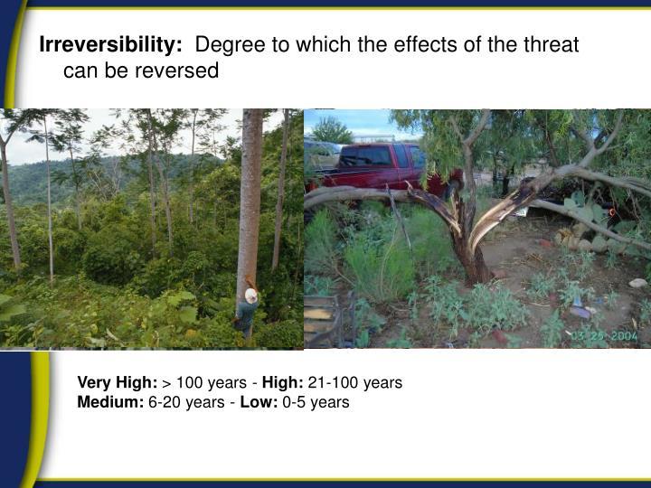 Conservation target: