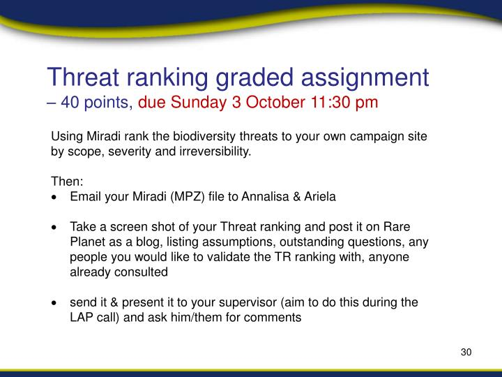 Threat ranking graded assignment