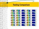 testing comparison