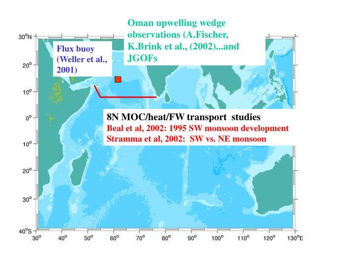 Oman upwelling wedge observations (A.Fischer, K.Brink et al., (2002)...and JGOFs
