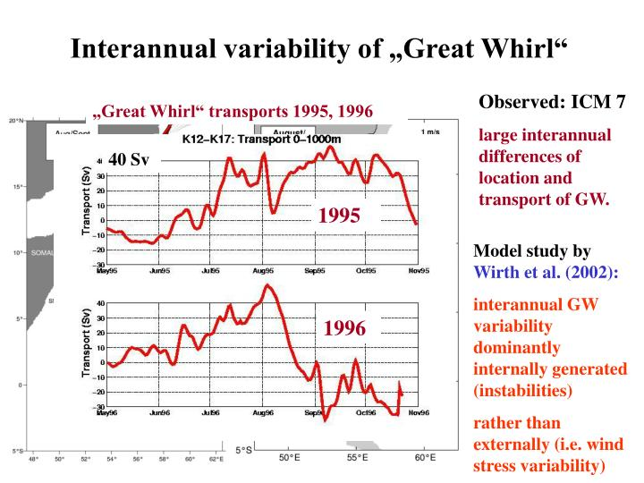 """""""Great Whirl"""" transports 1995, 1996"""