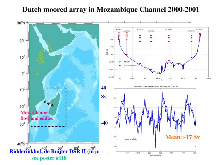 Dutch moored array in Mozambique Channel 2000-2001