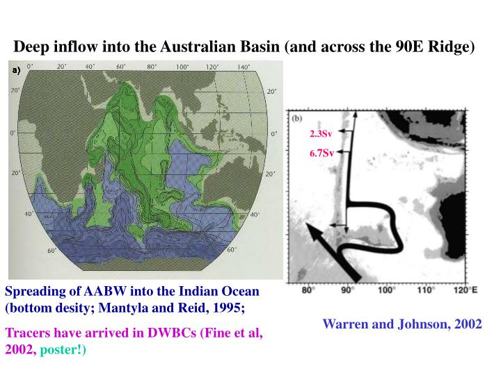 Spreading of AABW into the Indian Ocean (bottom desity; Mantyla and Reid, 1995;